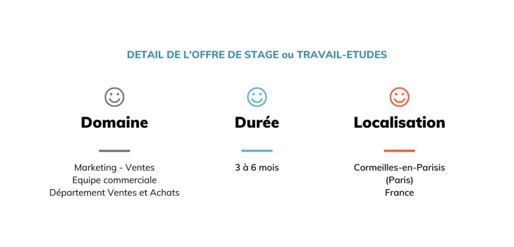 stage bestinfo